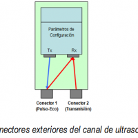ultrasonido_end_monocanal